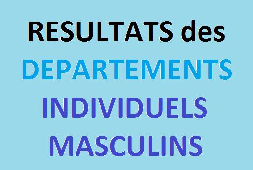 Championnat Départemental des Individuels Masculins
